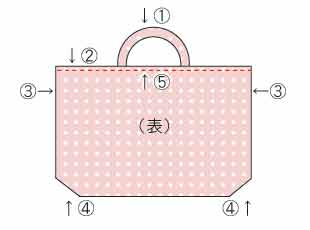 裏地つき切り替えなしレッスンバッグの作り方